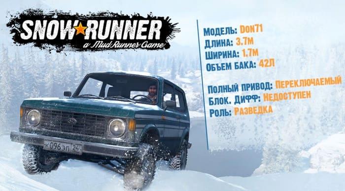 Фото и описание характеристик в игре