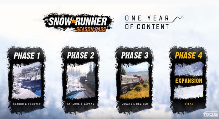 Season Pass & Premium Edition 4 этапа